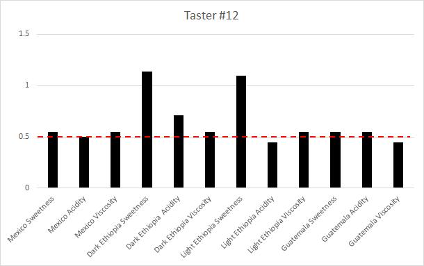 taster-12