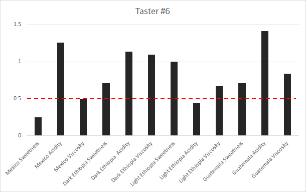taster-6