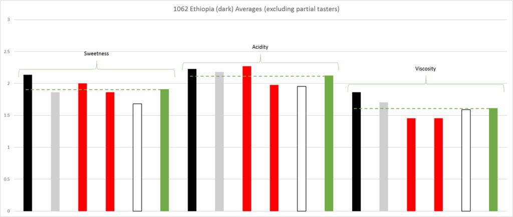 1062-ethiopia-dark